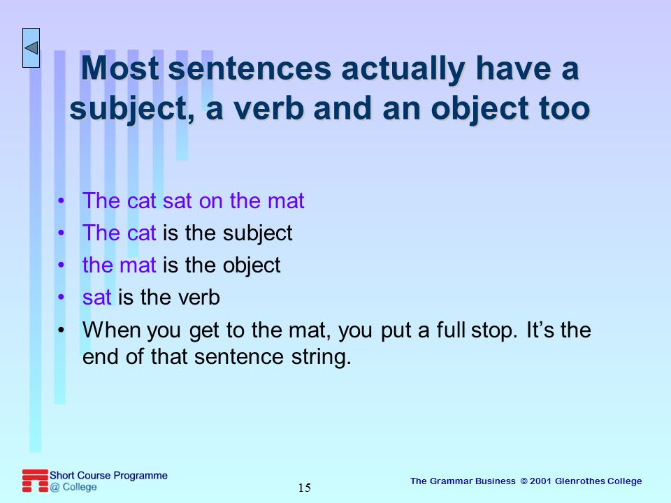 The Grammar Business © 2001 Glenrothes College 15 Most sentences actually have a subject, a verb and an object too The cat sat on the mat The cat is the subject the mat is the object sat is the verb When you get to the mat, you put a full stop.