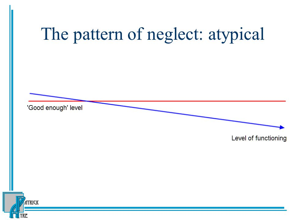 The pattern of neglect: atypical