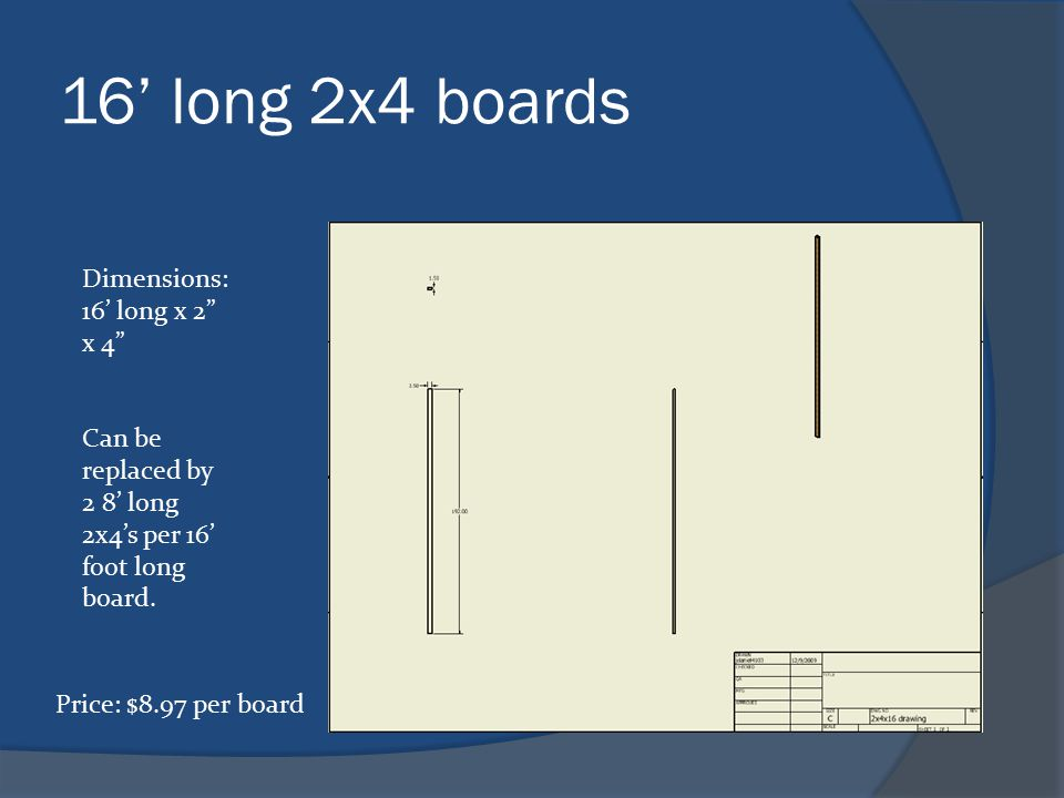 1.5' 2x4 boards Dimensions: 1.5' long x 2 x 4 Will be cut from 2 16' long 2x4 boards.