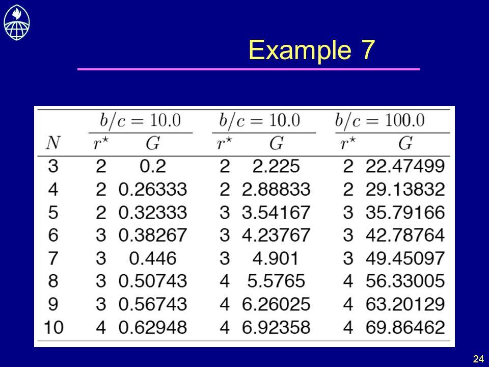 24 Example 7