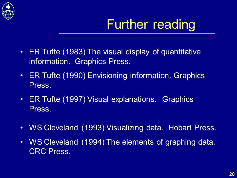 28 Further reading ER Tufte (1983) The visual display of quantitative information.