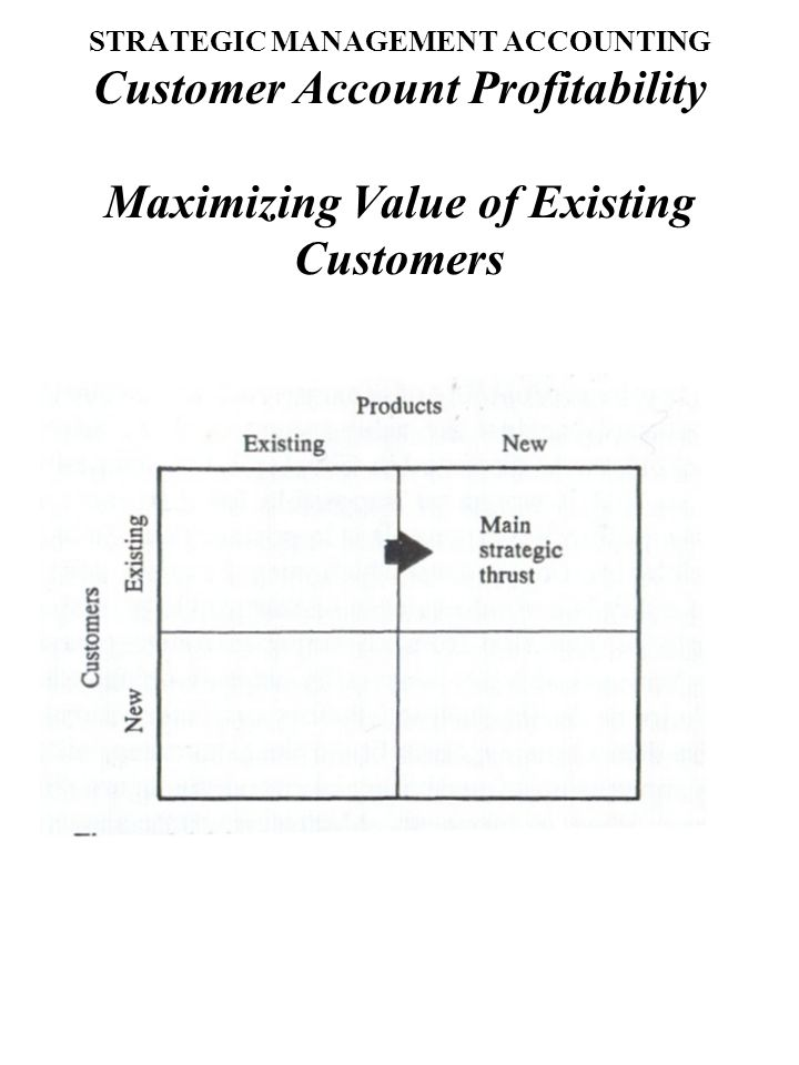 STRATEGIC MANAGEMENT ACCOUNTING Customer Account Profitability Retention of Customers (continued) In expanding product range, care should be taken not to annoy existing customers.