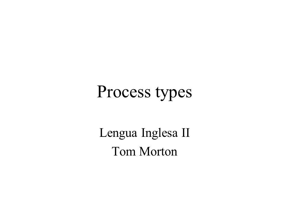 Process types Lengua Inglesa II Tom Morton