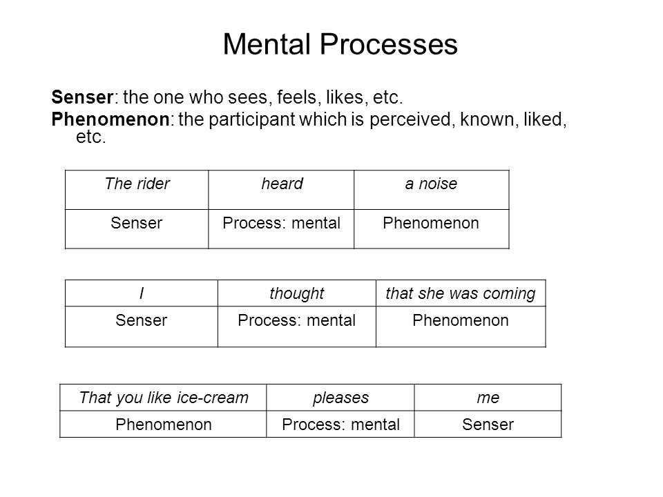 Mental Processes Senser: the one who sees, feels, likes, etc.