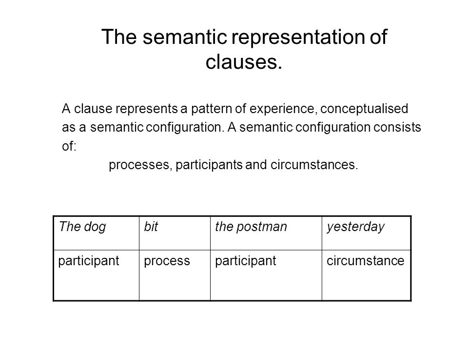 The semantic representation of clauses.