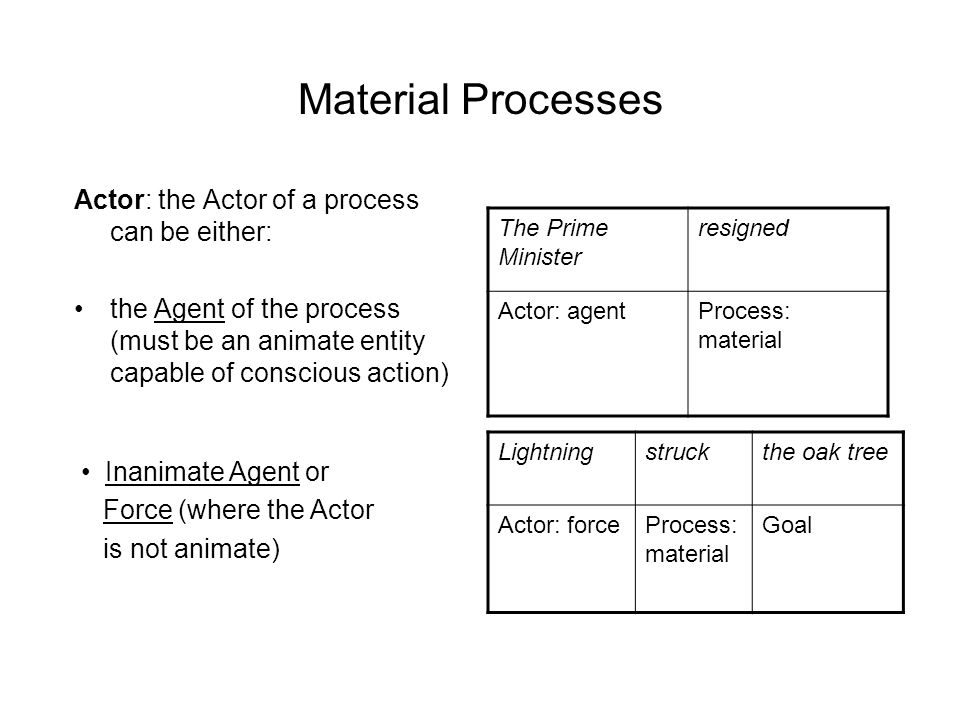 Material Processes Actor: the Actor of a process can be either: the Agent of the process (must be an animate entity capable of conscious action) The Prime Minister resigned Actor: agentProcess: material Lightningstruckthe oak tree Actor: forceProcess: material Goal Inanimate Agent or Force (where the Actor is not animate)