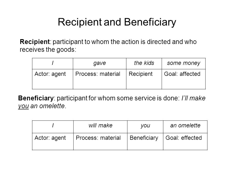 Recipient and Beneficiary Recipient: participant to whom the action is directed and who receives the goods: Igavethe kidssome money Actor: agentProcess: materialRecipientGoal: affected Beneficiary: participant for whom some service is done: I'll make you an omelette.