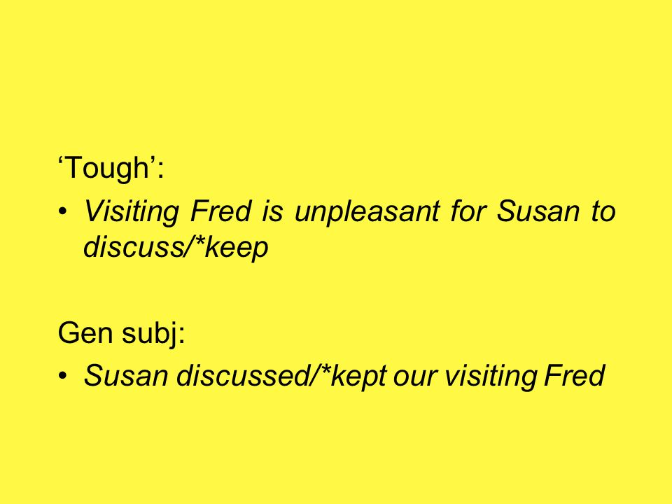 Passive: Visiting Fred was discussed/*kept by Susan Cleft: It was visiting Fred that Susan discussed/*kept