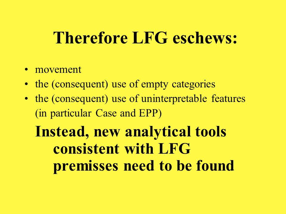 Properties of LFG Non-derivational Parallel correspondence Monotonic