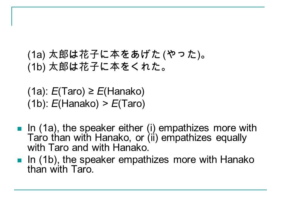 (1a) 太郎は花子に本をあげた ( やった ) 。 (1b) 太郎は花子に本をくれた。 (1a): E(Taro) ≥ E(Hanako) (1b): E(Hanako) > E(Taro) In (1a), the speaker either (i) empathizes more with Taro than with Hanako, or (ii) empathizes equally with Taro and with Hanako.