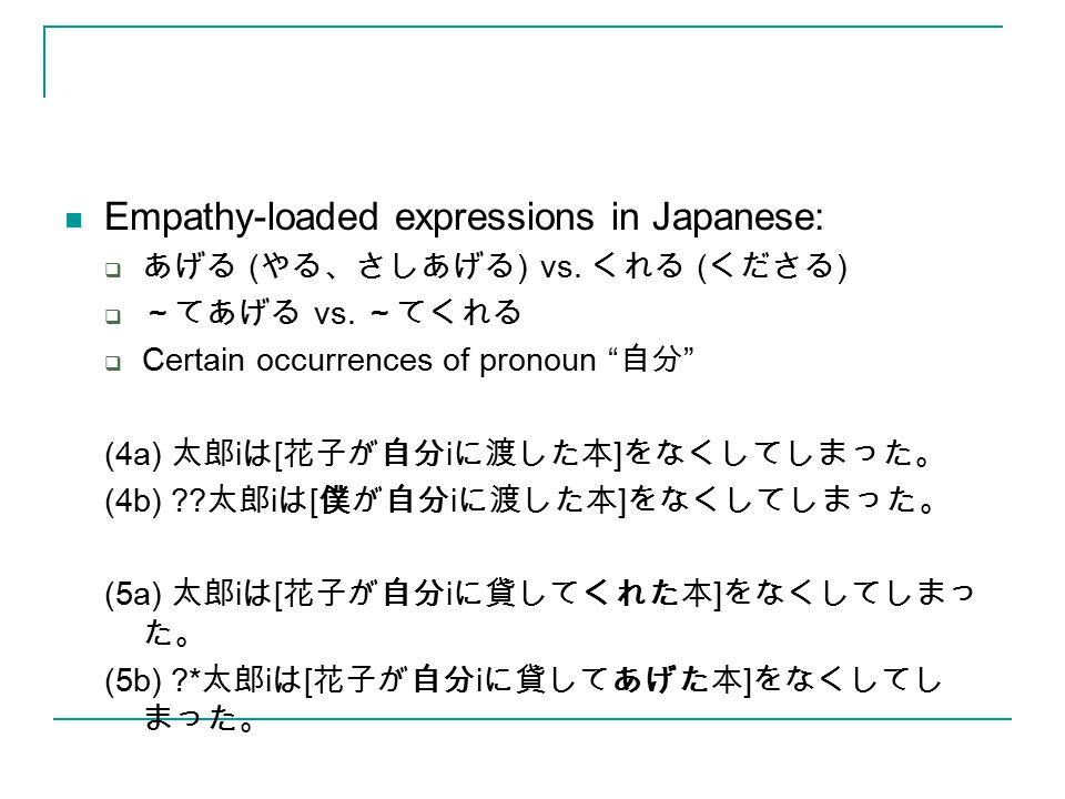 Empathy-loaded expressions in Japanese:  あげる ( やる、さしあげる ) vs.
