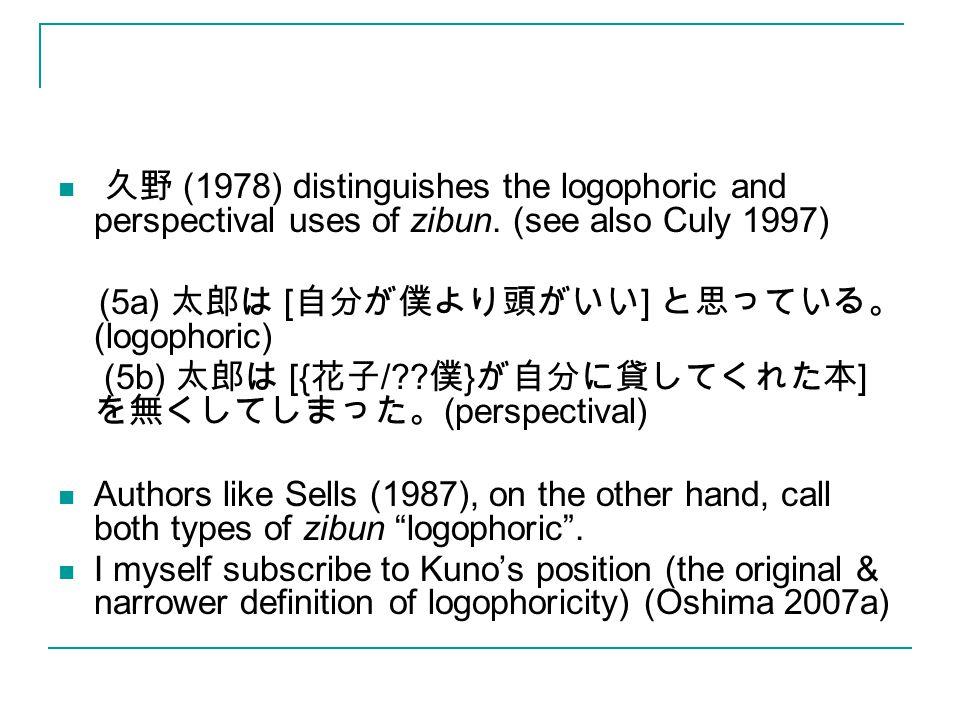久野 (1978) distinguishes the logophoric and perspectival uses of zibun.
