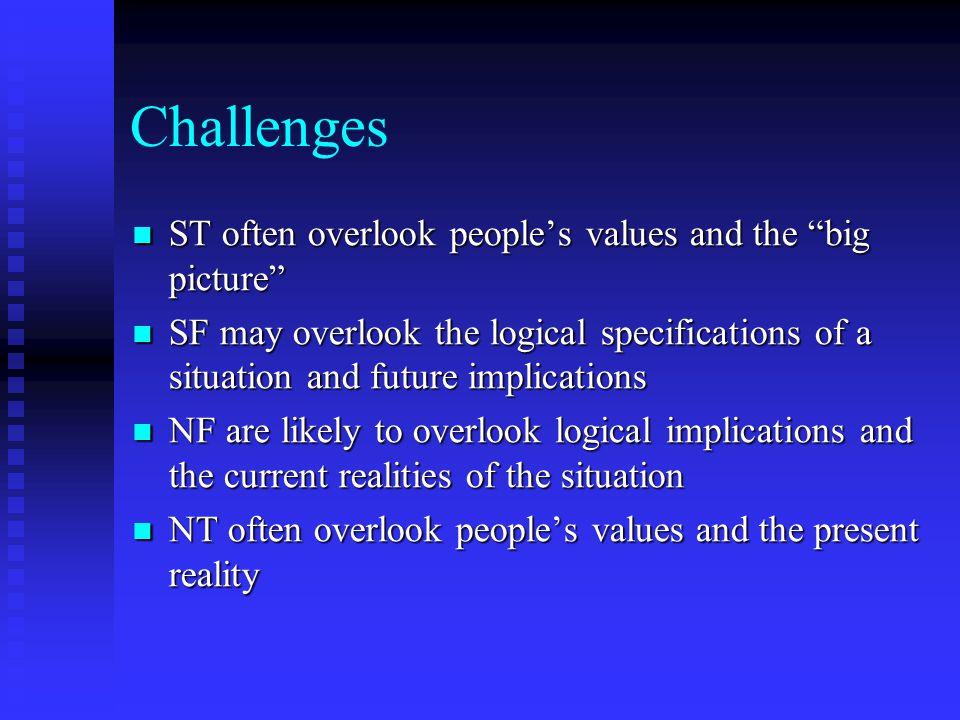 """Challenges ST often overlook people's values and the """"big picture"""" ST often overlook people's values and the """"big picture"""" SF may overlook the logical"""