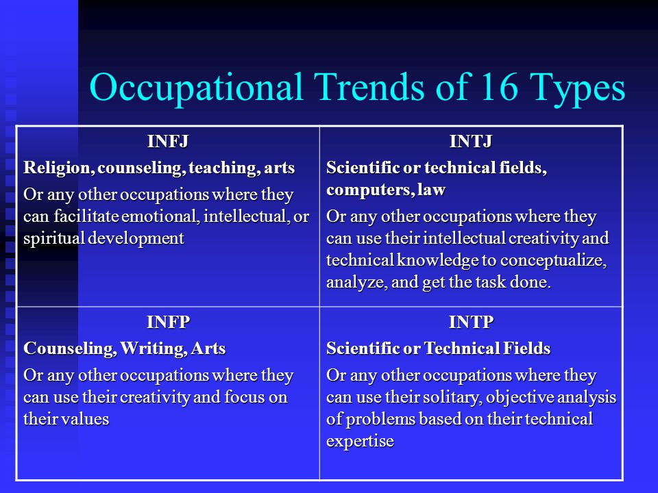 Occupational Trends of 16 Types INFJ Religion, counseling, teaching, arts Or any other occupations where they can facilitate emotional, intellectual,