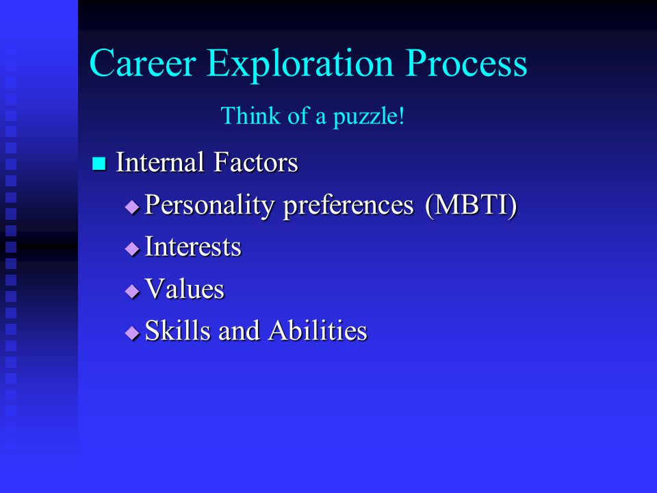 Career Exploration Process Think of a puzzle! Internal Factors Internal Factors  Personality preferences (MBTI)  Interests  Values  Skills and Abi
