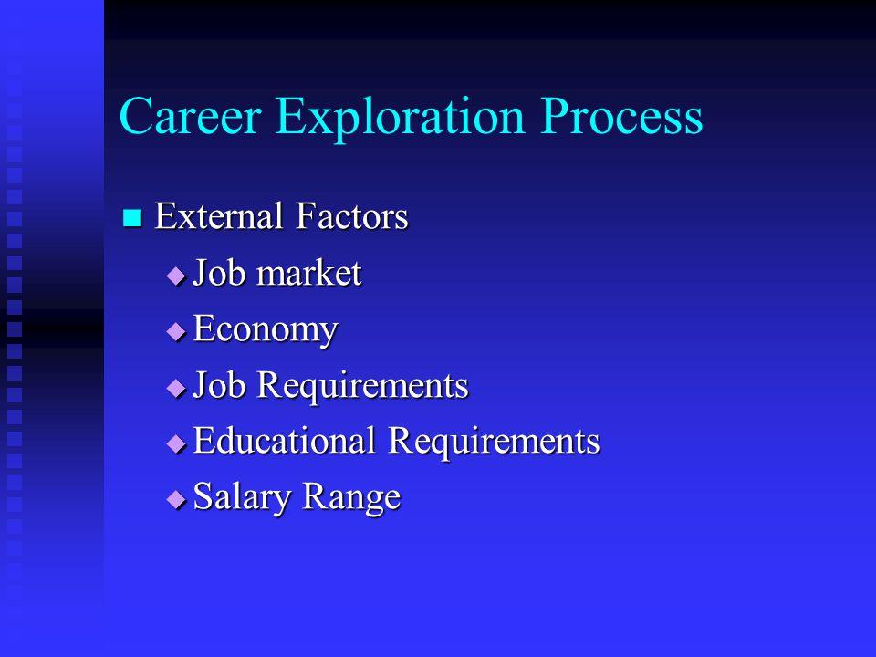 Career Exploration Process External Factors External Factors  Job market  Economy  Job Requirements  Educational Requirements  Salary Range