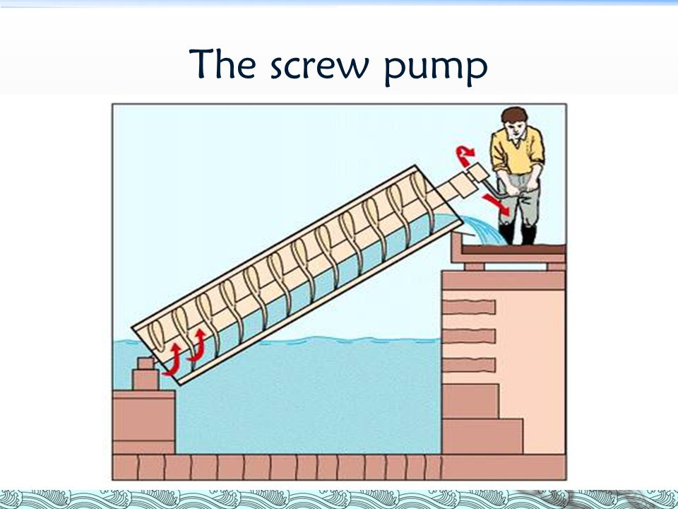 The screw pump