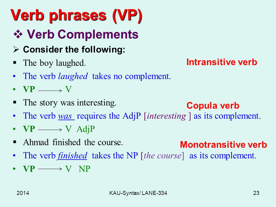 Verb phrases (VP) 2014KAU-Syntax/ LANE Intransitive verb Copula verb Monotransitive verb