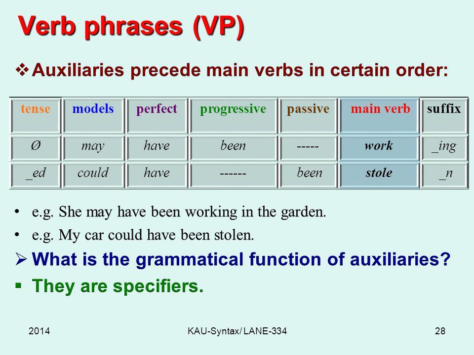 Verb phrases (VP) 2014KAU-Syntax/ LANE-33428 tensemodelsperfectprogressivepassive main verbsuffix Ømayhavebeen-----work_ing _edcouldhave------ beensto