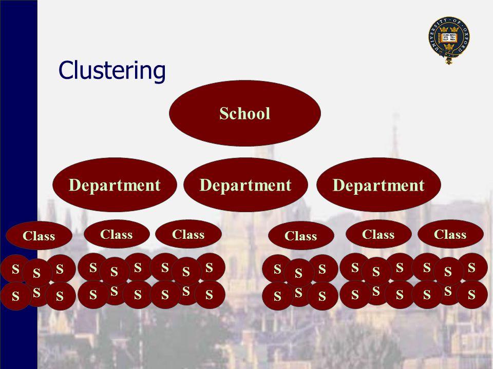 Clustering School Department Class SS S S S S SS S S S S SS S S S S SS S S S S SS S S S S SS S S S S