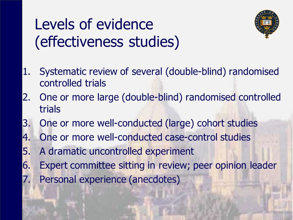 Levels of evidence (effectiveness studies) 1.Systematic review of several (double-blind) randomised controlled trials 2.One or more large (double-blin