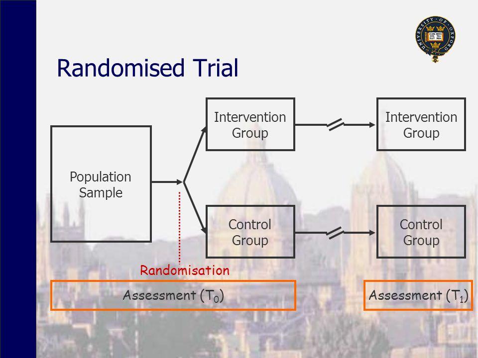 Randomised Trial Population Sample Intervention Group Randomisation Control Group Assessment (T 0 ) Intervention Group Control Group Assessment (T 1 )