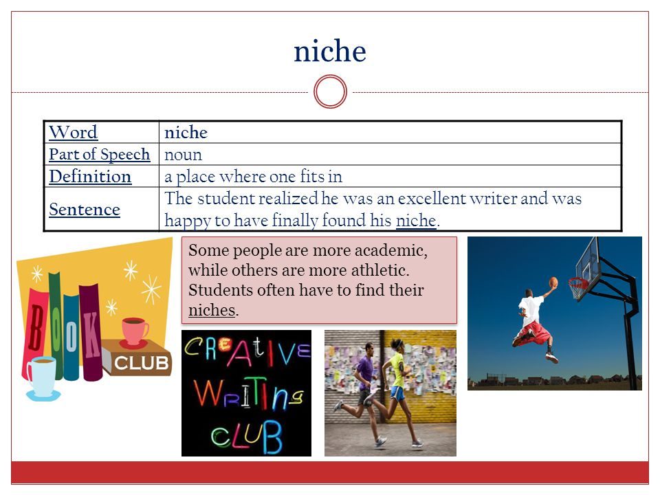 Wordniche Part of Speech noun Definition a place where one fits in Sentence The student realized he was an excellent writer and was happy to have finally found his niche.