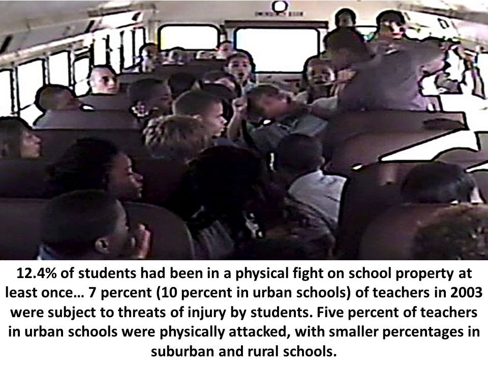 12.4% of students had been in a physical fight on school property at least once… 7 percent (10 percent in urban schools) of teachers in 2003 were subject to threats of injury by students.