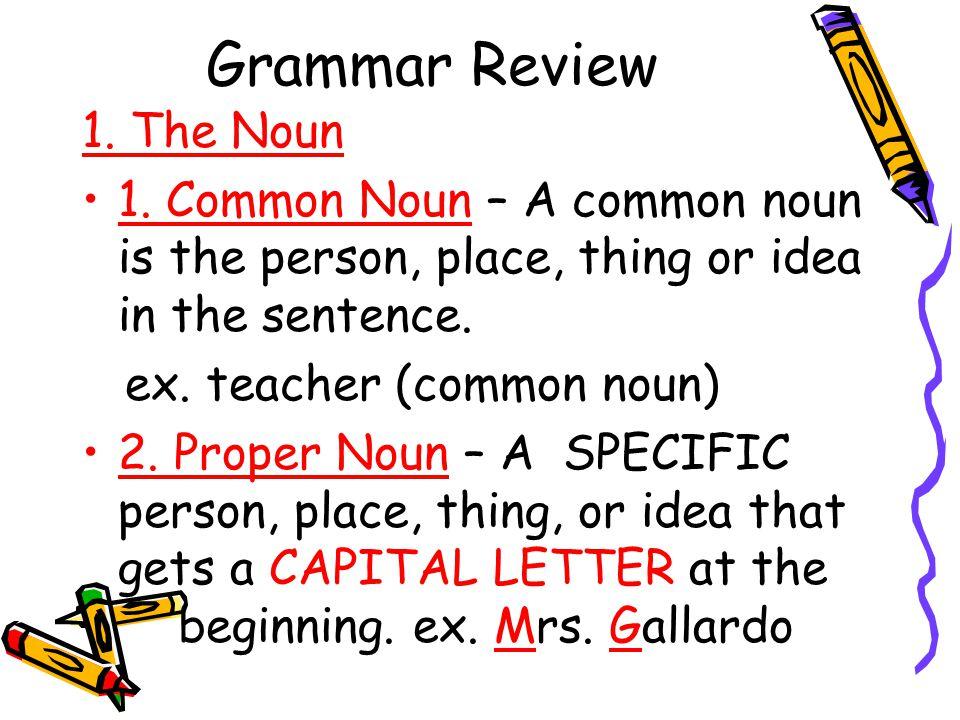 Grammar Review 1. The Noun 1.