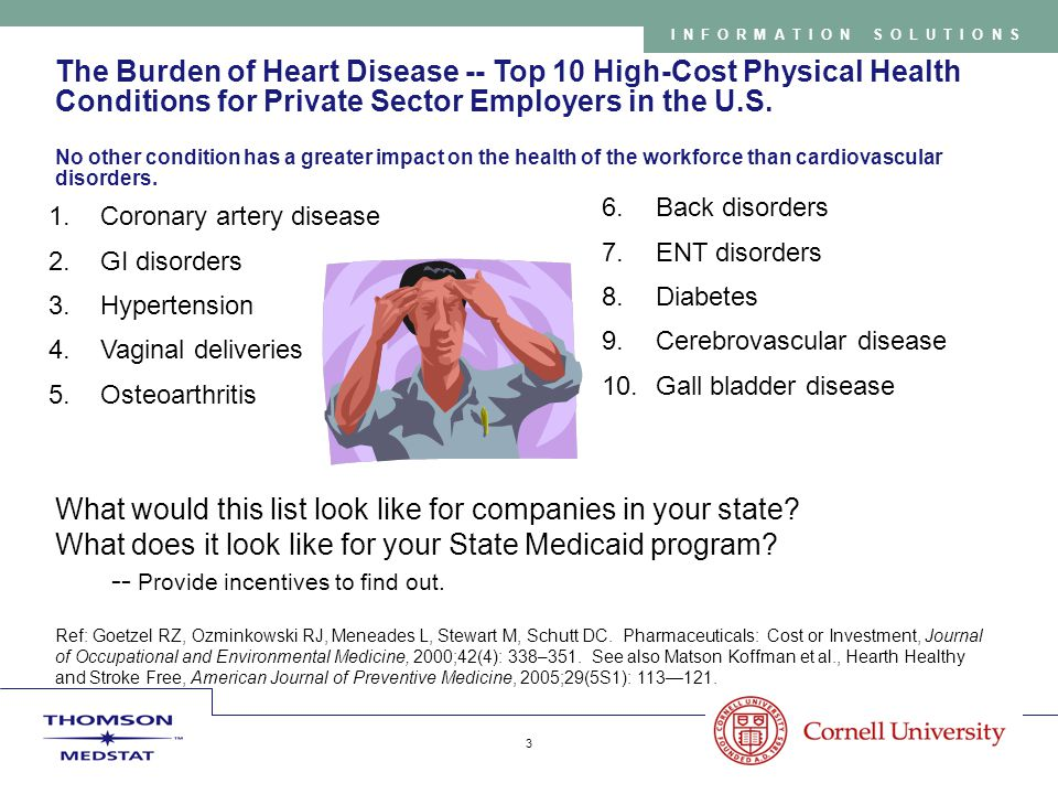 Copyright 2005 Thomson Medstat 3 INFORMATION SOLUTIONS The Burden of Heart Disease -- Top 10 High-Cost Physical Health Conditions for Private Sector Employers in the U.S.