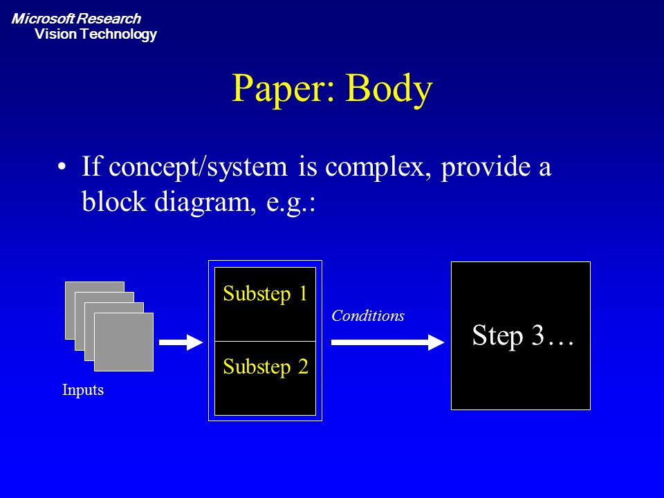 Microsoft Research Vision Technology Paper: Body If concept/system is complex, provide a block diagram, e.g.: Inputs Substep 1 Substep 2 Conditions St