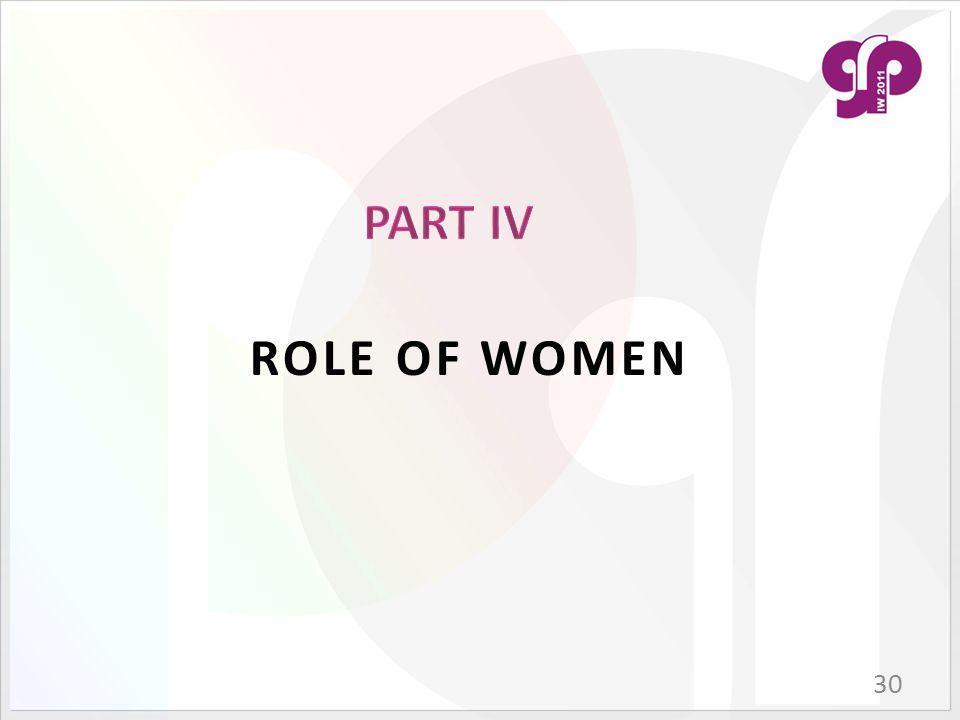 30 ROLE OF WOMEN