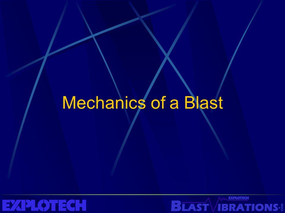 Mechanics of a Blast