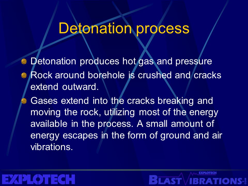 Detonation process Detonation produces hot gas and pressure Rock around borehole is crushed and cracks extend outward. Gases extend into the cracks br
