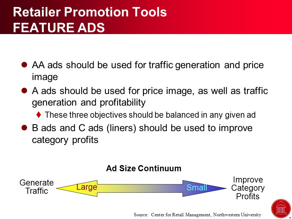 Retailer Promotion Tools FEATURE ADS AA ads should be used for traffic generation and price image A ads should be used for price image, as well as traffic generation and profitability  These three objectives should be balanced in any given ad B ads and C ads (liners) should be used to improve category profits Source: Center for Retail Management, Northwestern University Improve Category Profits Ad Size Continuum Generate Traffic Large Small