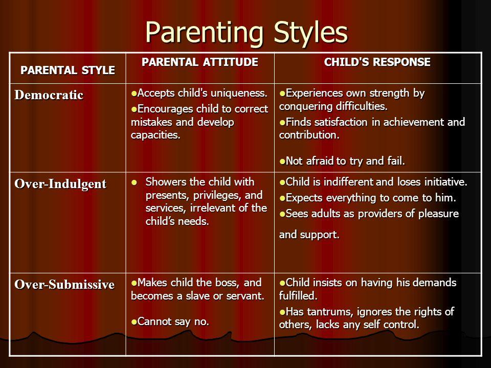 Parenting Styles PARENTAL STYLE PARENTAL ATTITUDE CHILD S RESPONSE Democratic Accepts child s uniqueness.