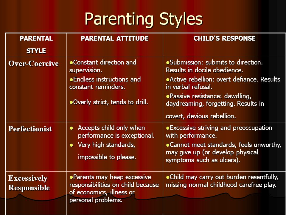 Parenting Styles PARENTAL STYLE PARENTAL ATTITUDE CHILD S RESPONSE Over-Coercive Constant direction and supervision.