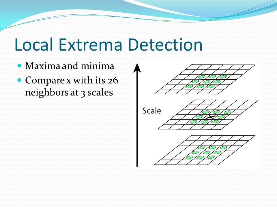 Local Extrema Detection Maxima and minima Compare x with its 26 neighbors at 3 scales
