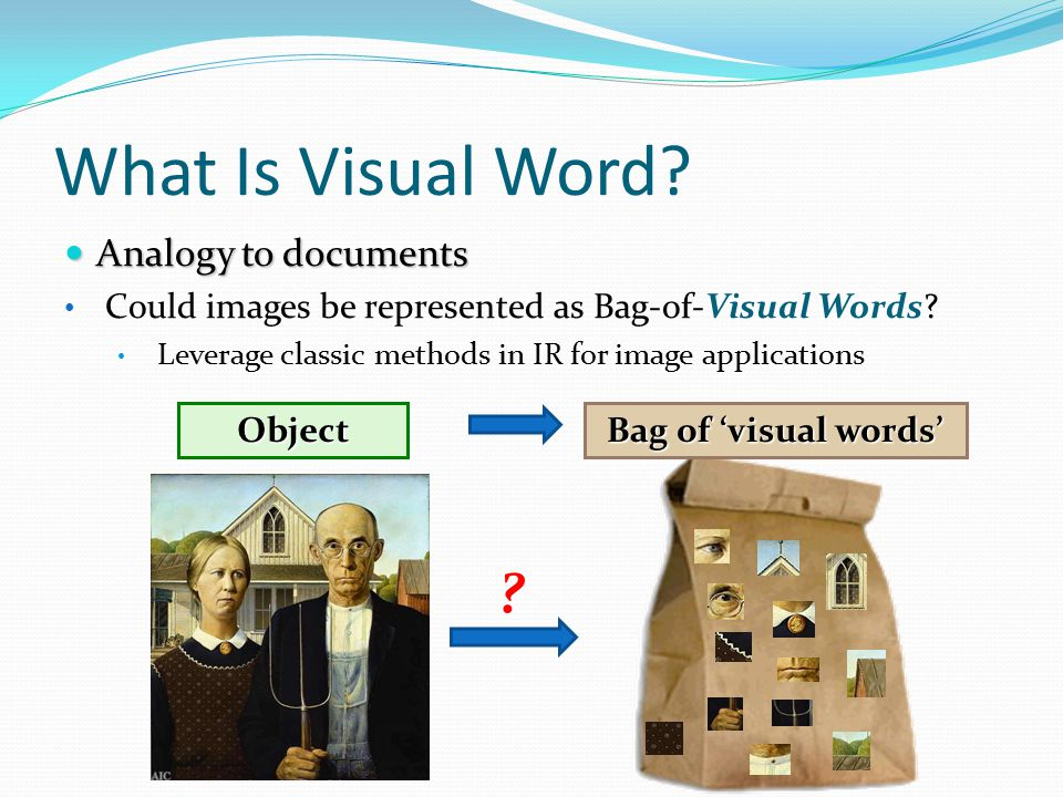 What Is Visual Word.