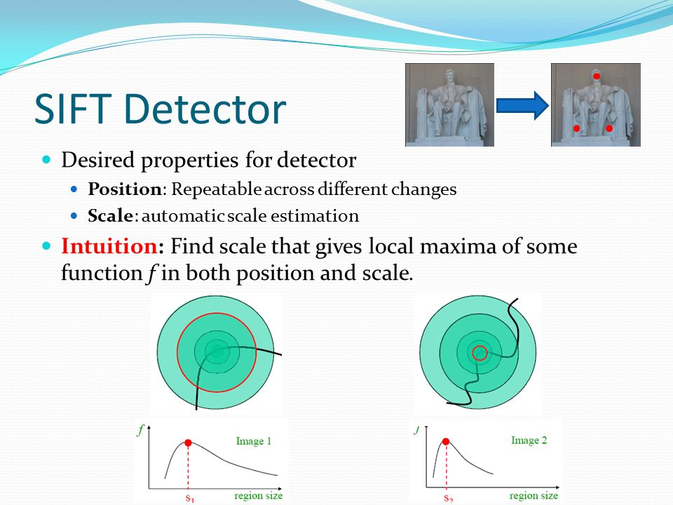SIFT Detector Desired properties for detector Position: Repeatable across different changes Scale: automatic scale estimation Intuition: Find scale that gives local maxima of some function f in both position and scale.