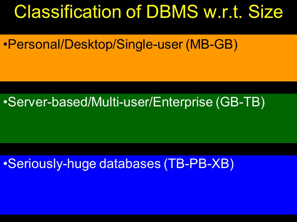 6 Classification of DBMS w.r.t.