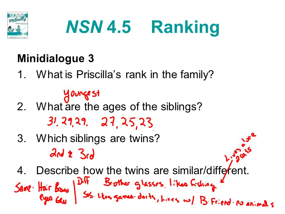 NSN 4.5 Ranking Minidialogue 3 1.What is Priscilla's rank in the family? 2.What are the ages of the siblings? 3.Which siblings are twins? 4.Describe h