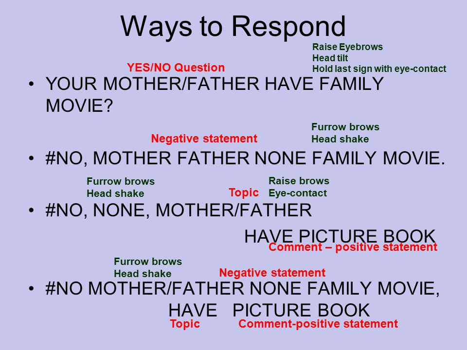 Ways to Respond YOUR MOTHER/FATHER HAVE FAMILY MOVIE? #NO, MOTHER FATHER NONE FAMILY MOVIE. #NO, NONE, MOTHER/FATHER HAVE PICTURE BOOK #NO MOTHER/FATH