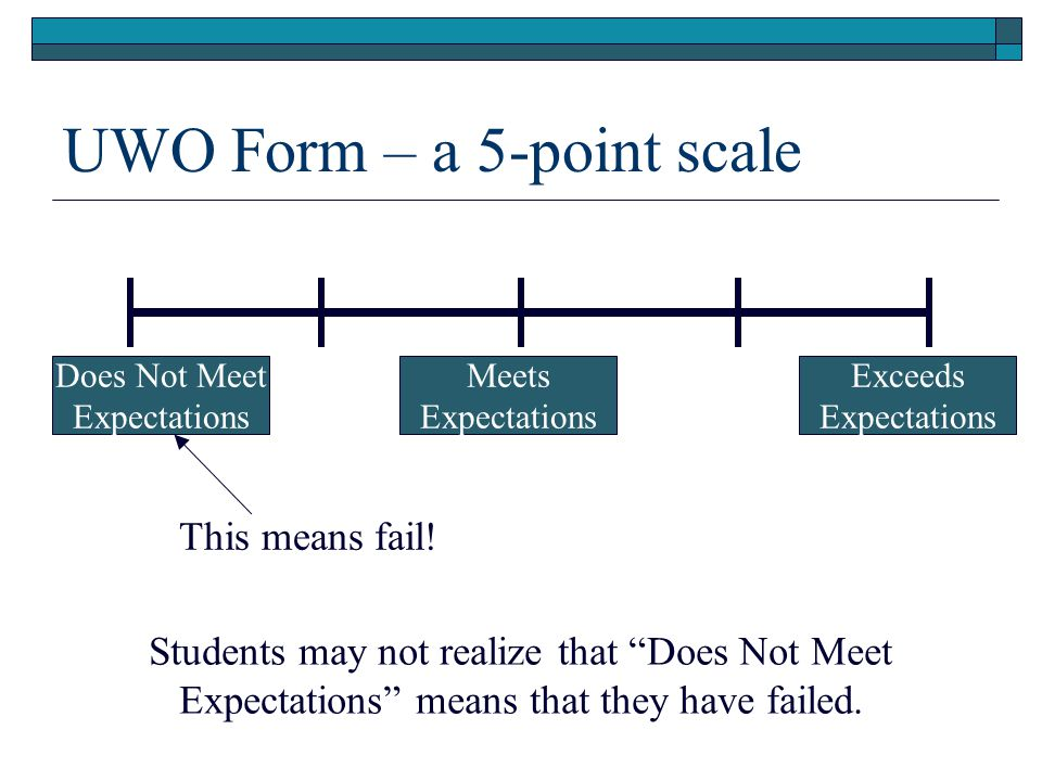 UWO Form – a 5-point scale Does Not Meet Expectations Meets Expectations Exceeds Expectations This means fail.