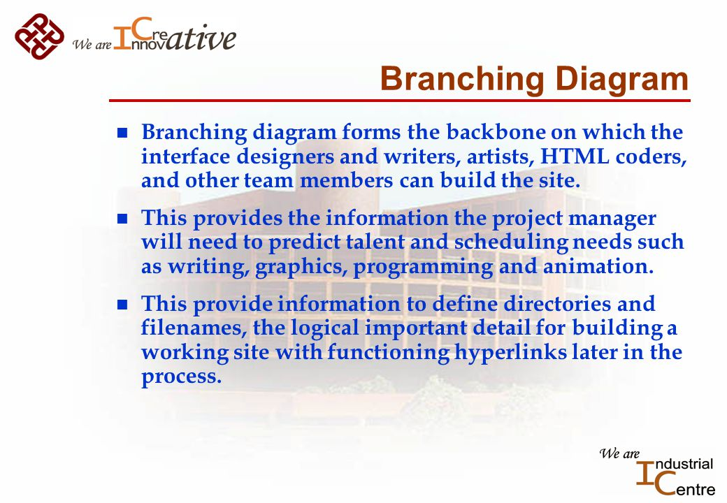Branching Diagram n Branching diagram forms the backbone on which the interface designers and writers, artists, HTML coders, and other team members can build the site.