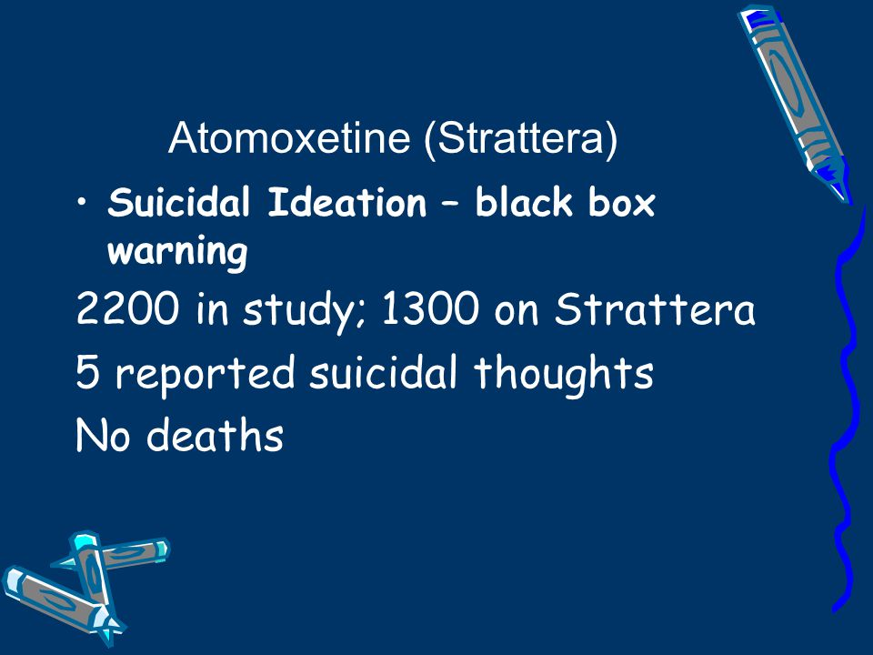 Atomoxetine (Strattera) Adverse effects ~ 5% –Sedation –Nausea and vomiting –Decreased appetite –Modest increase in pulse and blood pressure –Irritability, mood swings –Fatigue –Urinary hesitancy/prostatism (3%) –Suicidal ideation