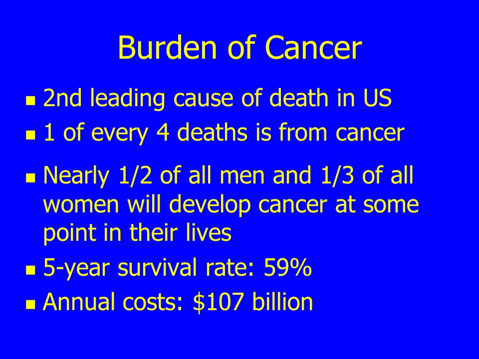 Burden of Cancer 2nd leading cause of death in US 1 of every 4 deaths is from cancer Nearly 1/2 of all men and 1/3 of all women will develop cancer at some point in their lives 5-year survival rate: 59% Annual costs: $107 billion