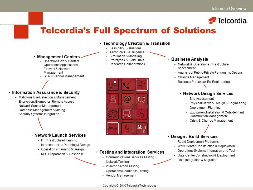 Copyright © 2010 Telcordia Technologies Business Analysis -Network & Operations Infrastructure Assessment -Analysis of Public-Private Partnership Options -Change Management -Business Processes Re-Engineering Design / Build Services -Rapid Deployment Platforms -Work Center Construction & Deployment -Operations Systems Integration and Test -Data Center Construction & Deployment -Data Integration & Migration Network Design Services -Site Assessment -Physical Network Design & Engineering -Deployment Planning -Equipment Installation & Outside Plant Construction Management -Crisis & Change Management Testing and Integration Services -Communications Services Testing -Network Testing -Interconnection Testing -Operations Readiness Testing -Vendor Management Management Centers - Operations Work Centers -Operations Applications -Firewall & Network Management -SLA & Vendor Management Telcordia's Full Spectrum of Solutions Technology Creation & Transition -Feasibility Evaluations -Technical Due Diligence -Simulation & Modeling -Prototypes & Field Trials -Research Collaborations Network Launch Services -IT Infrastructure Planning -Interconnection Planning & Design -Operations Planning & Design -RFP Preparation & Response Information Assurance & Security -Malicious Use Detection & Management -Encryption, Biometrics, Remote Access -Network Sensor Management -Database Management & Mining -Security Systems Integration Telcordia Overview