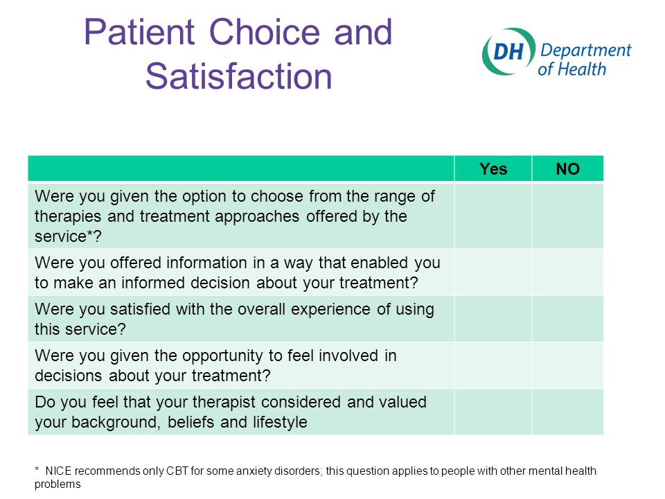 Patient Choice and Satisfaction YesNO Were you given the option to choose from the range of therapies and treatment approaches offered by the service*
