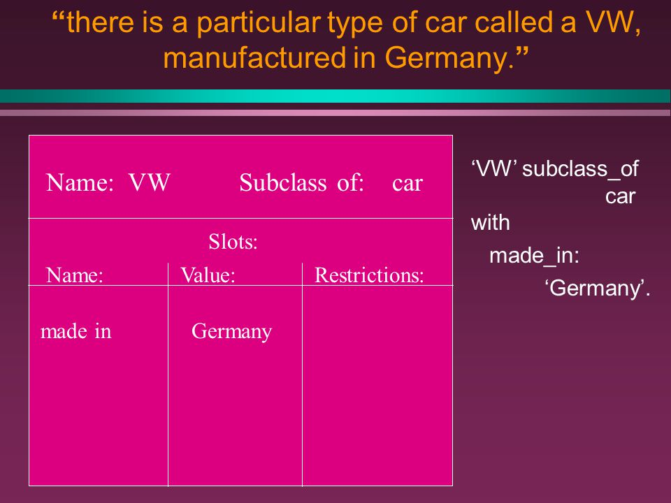 Name: VW Subclass of: car Slots: Name: Value: Restrictions: 'VW' subclass_of car with made_in: 'Germany'.